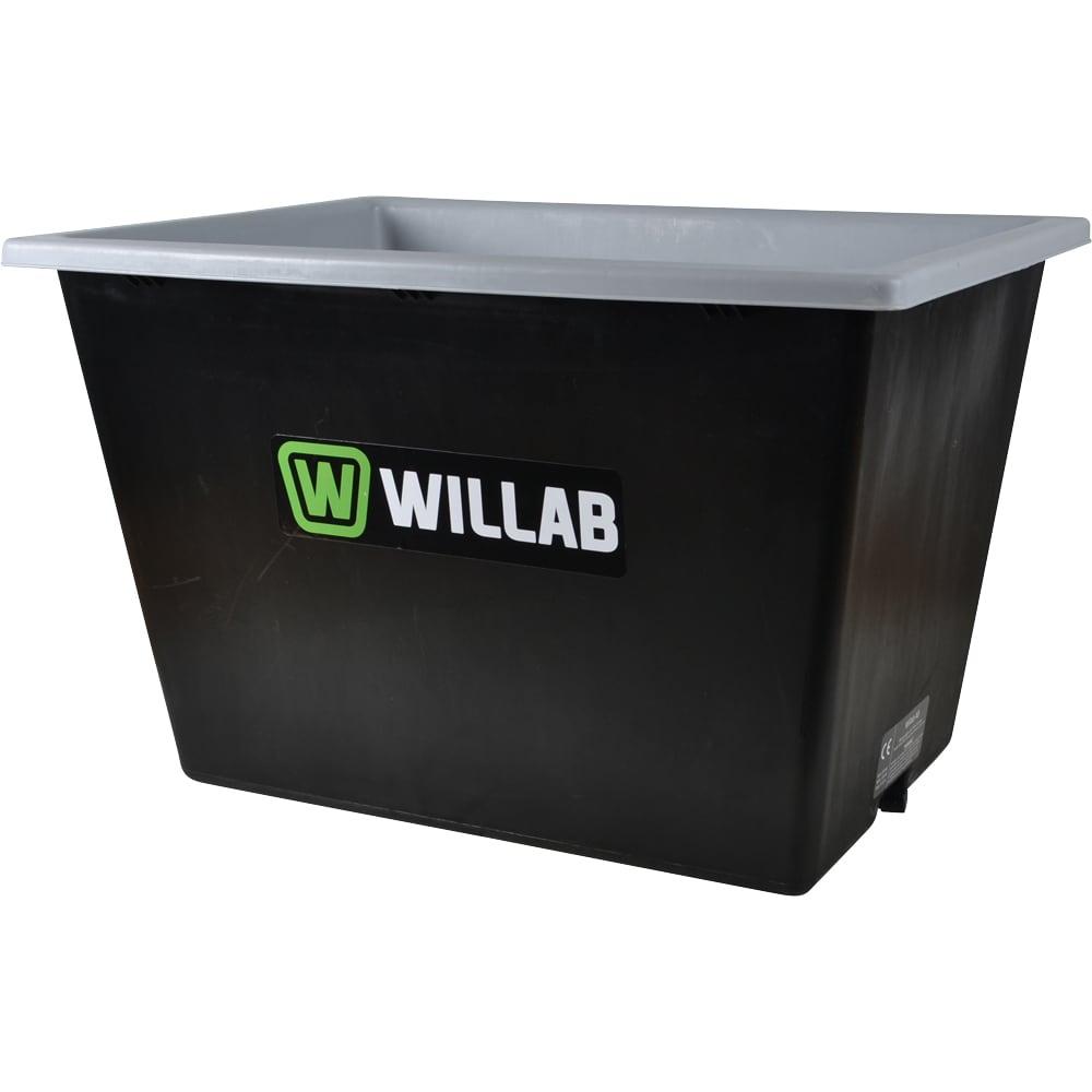 Varmebalje   Willab